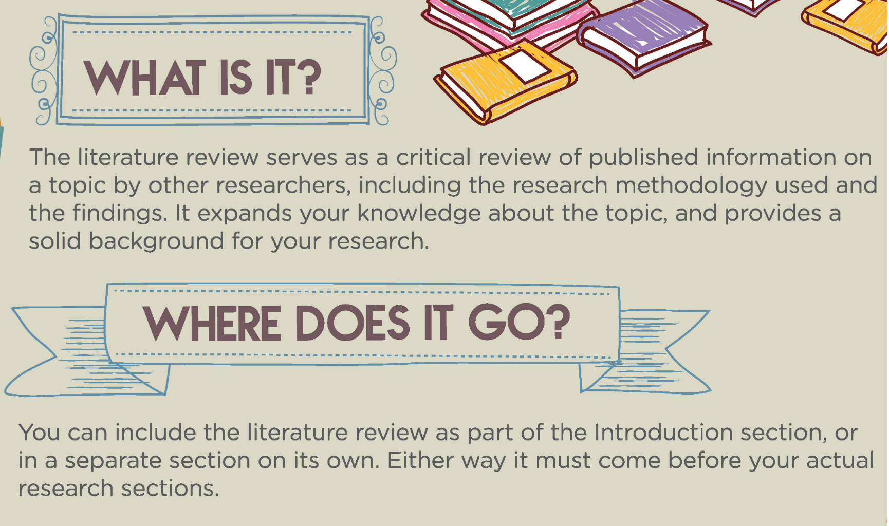 apa format literature review definition